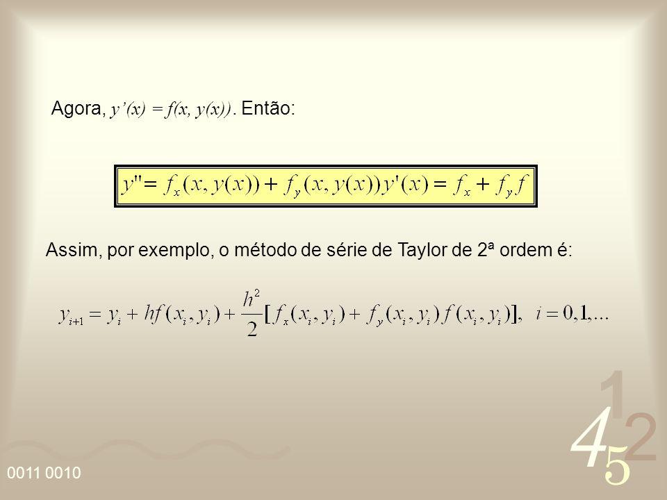 4 2 5 1 0011 0010 Agora, y(x) = f(x, y(x)). Então: Assim, por exemplo, o método de série de Taylor de 2ª ordem é: