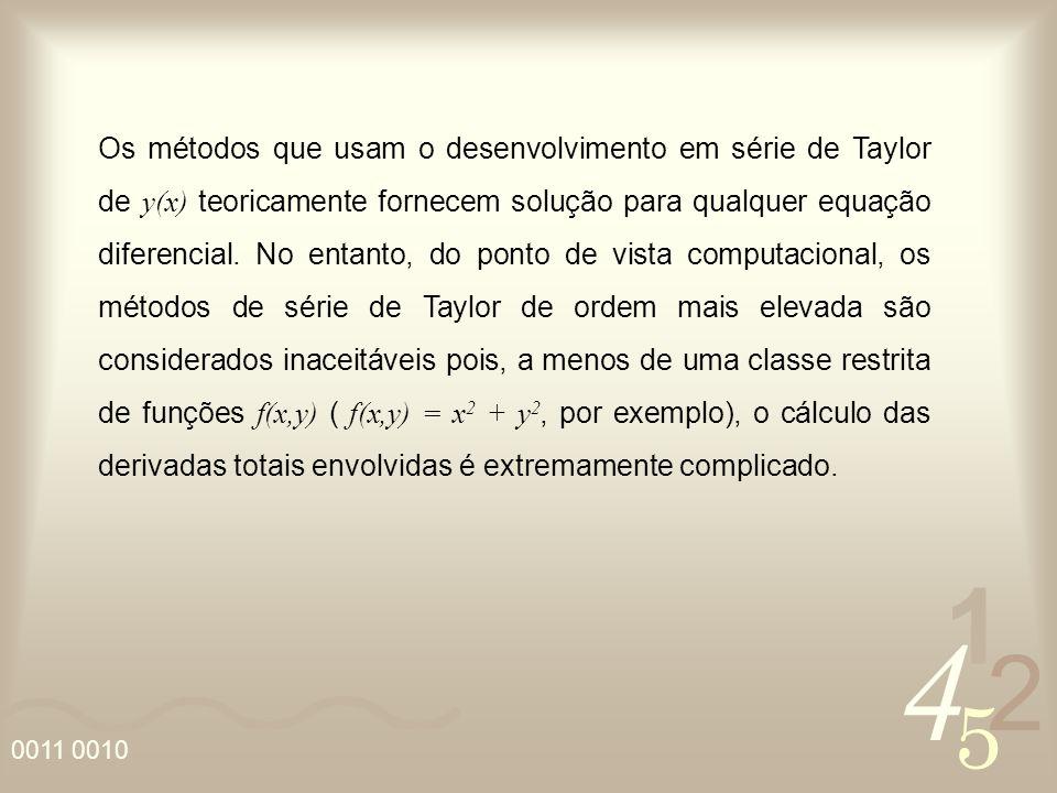 4 2 5 1 0011 0010 Os métodos que usam o desenvolvimento em série de Taylor de y(x) teoricamente fornecem solução para qualquer equação diferencial. No
