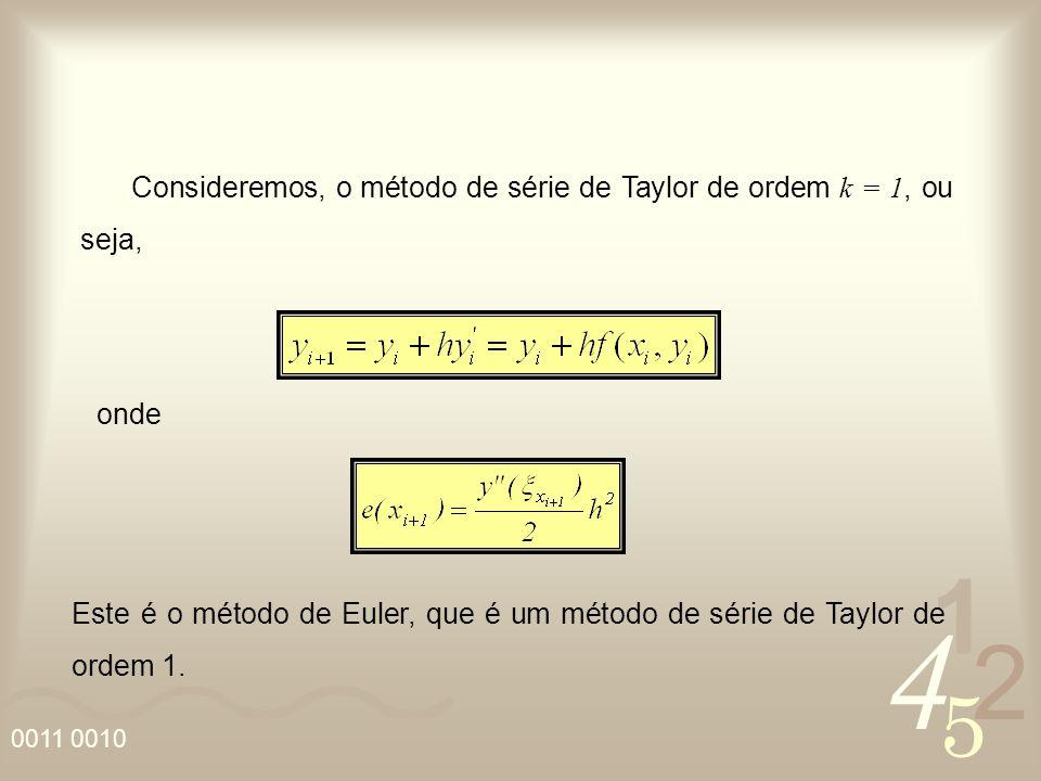 4 2 5 1 0011 0010 Consideremos, o método de série de Taylor de ordem k = 1, ou seja, onde Este é o método de Euler, que é um método de série de Taylor