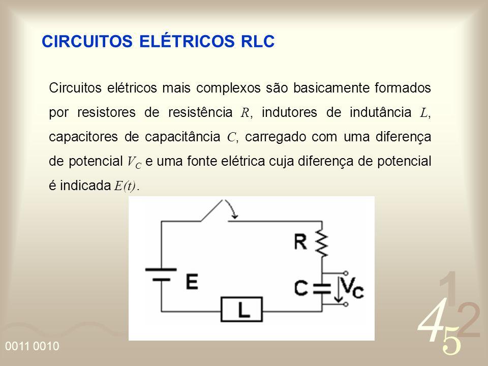 4 2 5 1 0011 0010 Se E(t) é a diferença de potencial da fonte de alimentação e i(t) é a intensidade da corrente elétrica, então: V L é a diferença de potencial nos terminais do indutor: V R é a diferença de potencial nos terminais do resistor: