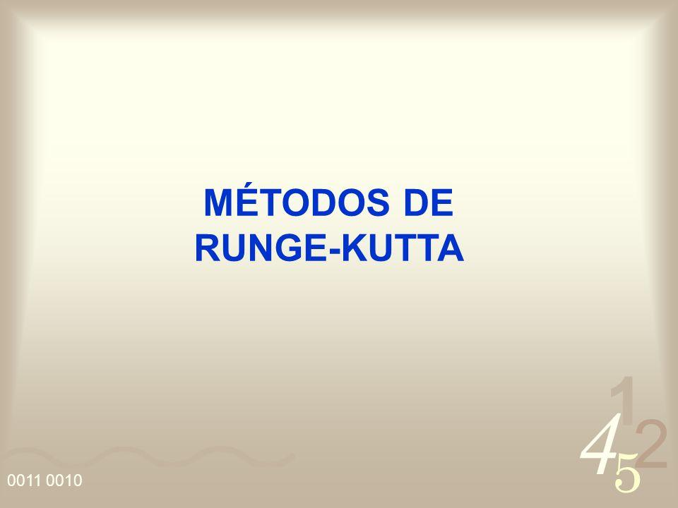 4 2 5 1 0011 0010 MÉTODOS DE RUNGE-KUTTA