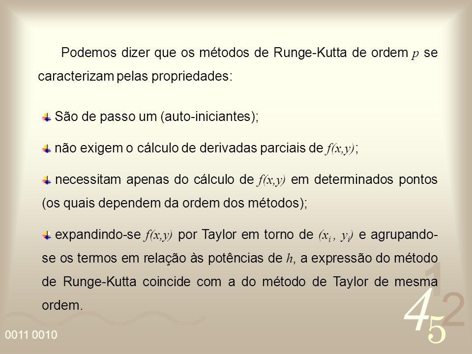 4 2 5 1 0011 0010 Podemos dizer que os métodos de Runge-Kutta de ordem p se caracterizam pelas propriedades: São de passo um (auto-iniciantes); não ex