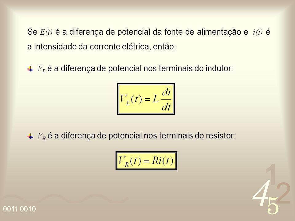 4 2 5 1 0011 0010 Se E(t) é a diferença de potencial da fonte de alimentação e i(t) é a intensidade da corrente elétrica, então: V L é a diferença de