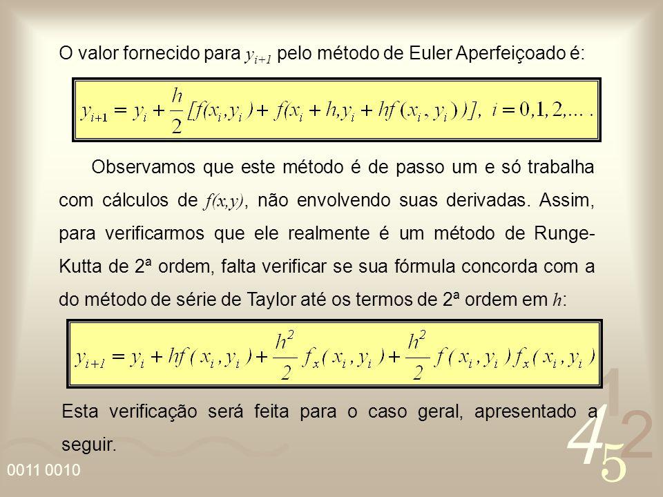 4 2 5 1 O valor fornecido para y i+1 pelo método de Euler Aperfeiçoado é: Observamos que este método é de passo um e só trabalha com cálculos de f(x,y