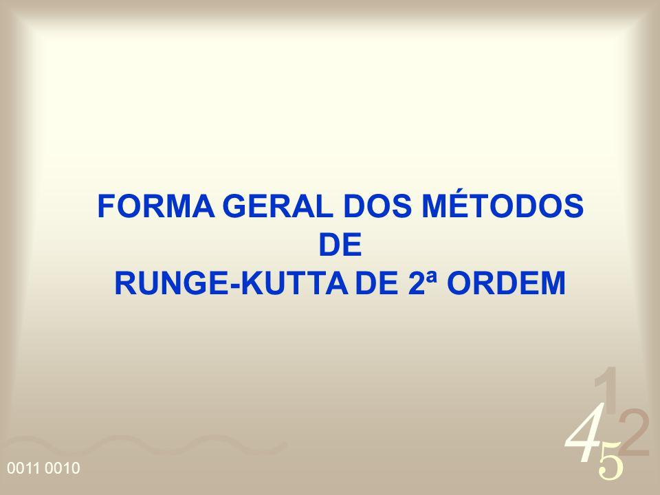 4 2 5 1 0011 0010 FORMA GERAL DOS MÉTODOS DE RUNGE-KUTTA DE 2ª ORDEM
