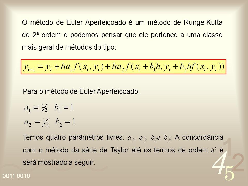 4 2 5 1 0011 0010 O método de Euler Aperfeiçoado é um método de Runge-Kutta de 2ª ordem e podemos pensar que ele pertence a uma classe mais geral de m