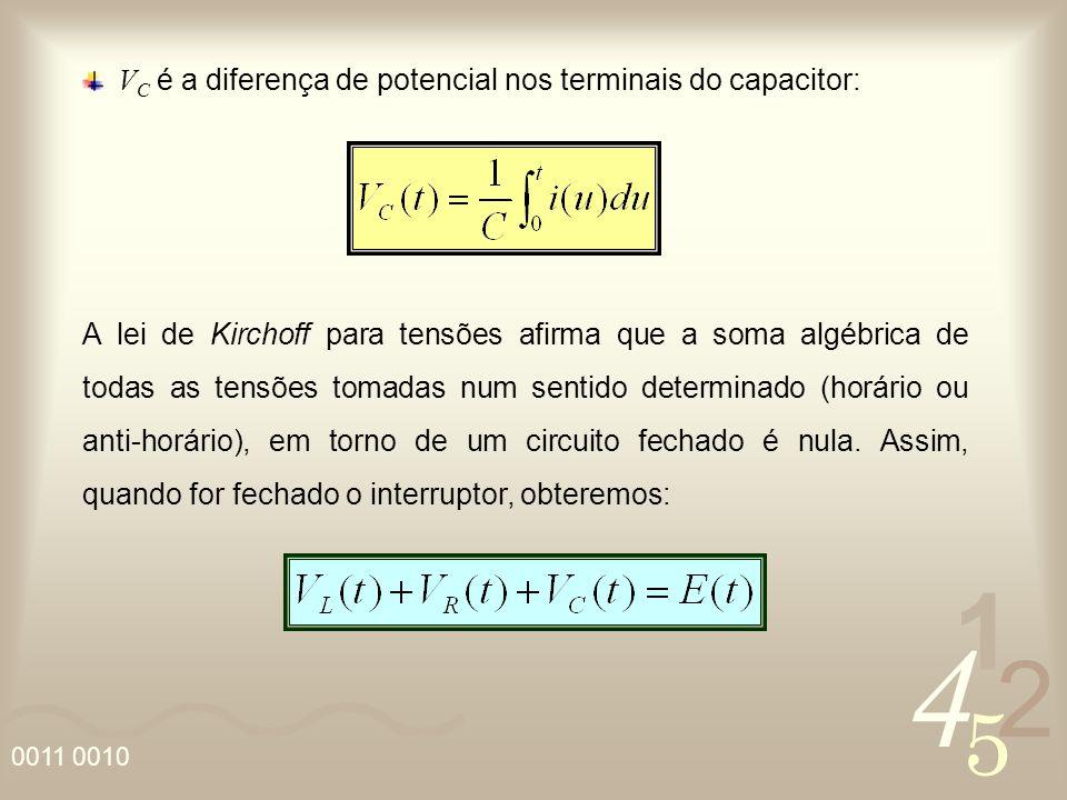 4 2 5 1 0011 0010 V C é a diferença de potencial nos terminais do capacitor: A lei de Kirchoff para tensões afirma que a soma algébrica de todas as te