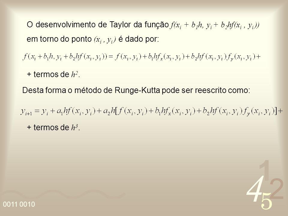 4 2 5 1 0011 0010 O desenvolvimento de Taylor da função f(x i + b 1 h, y i + b 2 hf(x i, y i )) em torno do ponto (x i, y i ) é dado por: + termos de