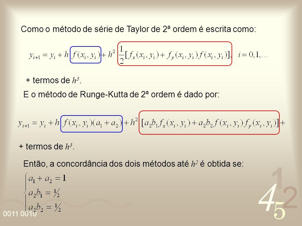 4 2 5 1 0011 0010 Como o método de série de Taylor de 2ª ordem é escrita como: E o método de Runge-Kutta de 2ª ordem é dado por: Então, a concordância