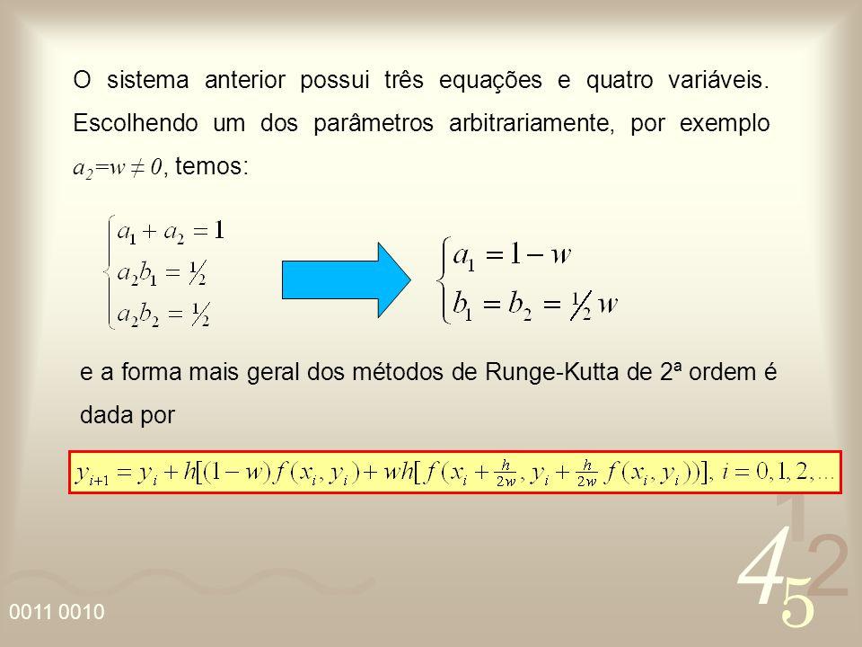 4 2 5 1 0011 0010 O sistema anterior possui três equações e quatro variáveis. Escolhendo um dos parâmetros arbitrariamente, por exemplo a 2 =w 0, temo