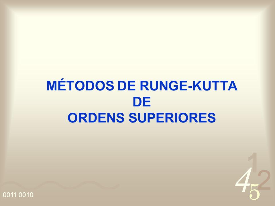 4 2 5 1 0011 0010 MÉTODOS DE RUNGE-KUTTA DE ORDENS SUPERIORES