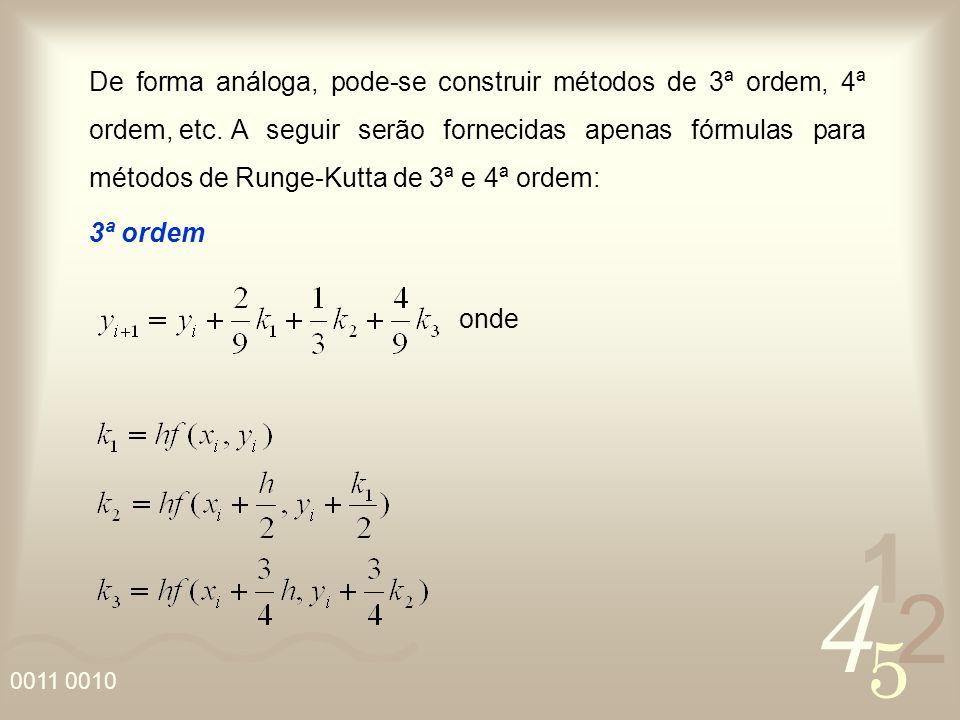 4 2 5 1 0011 0010 De forma análoga, pode-se construir métodos de 3ª ordem, 4ª ordem, etc. A seguir serão fornecidas apenas fórmulas para métodos de Ru