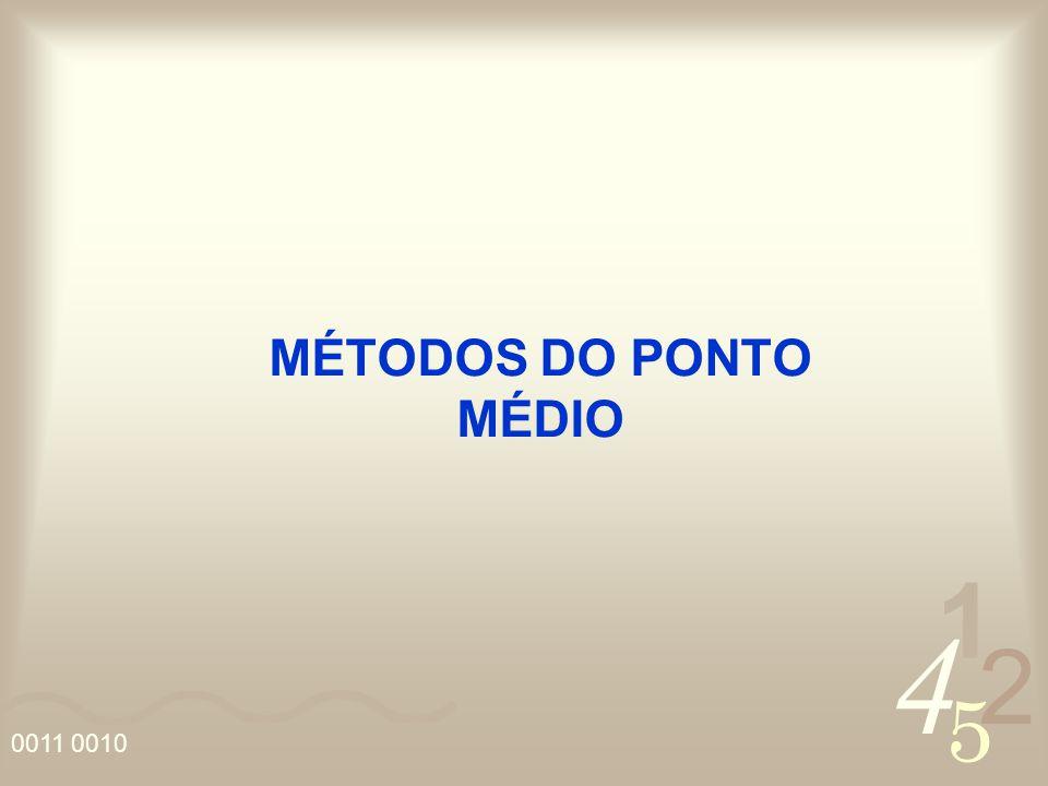 4 2 5 1 0011 0010 MÉTODOS DO PONTO MÉDIO