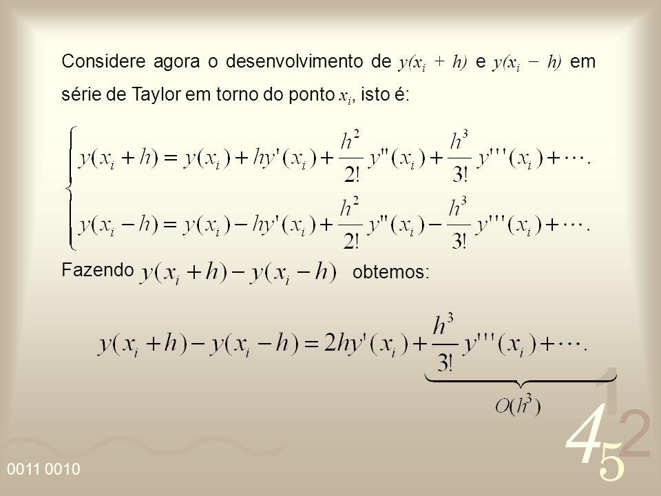 4 2 5 1 0011 0010 Considere agora o desenvolvimento de y(x i + h) e y(x i h) em série de Taylor em torno do ponto x i, isto é: Fazendo obtemos: