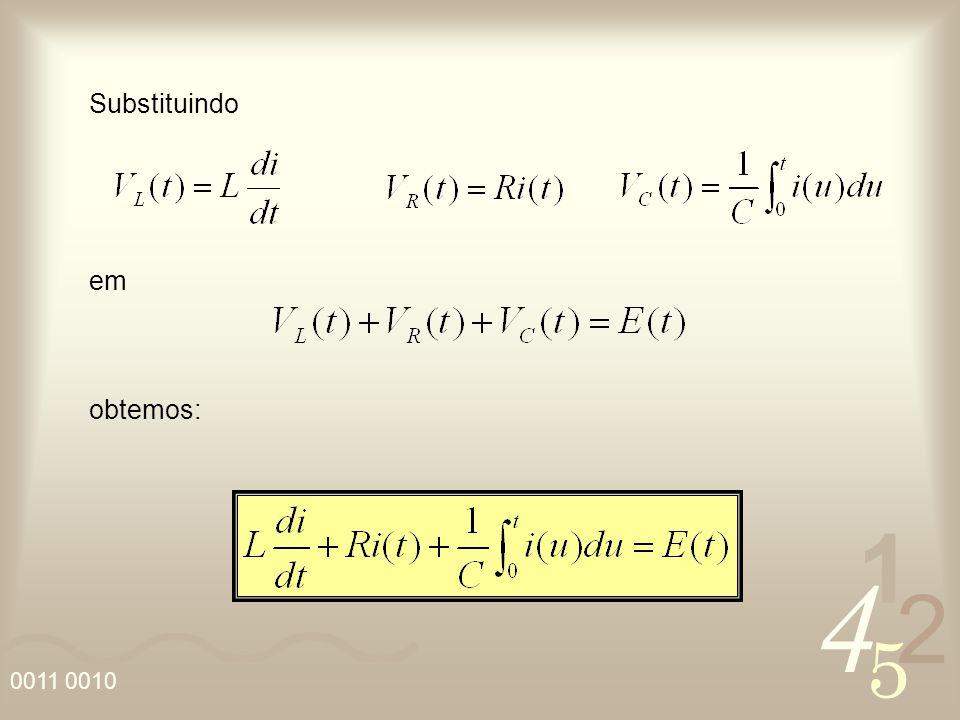 4 2 5 1 0011 0010 Se E(t) é constante e derivarmos em relação à variável t, teremos e temos uma EDO de segunda ordem, linear e homogênea.