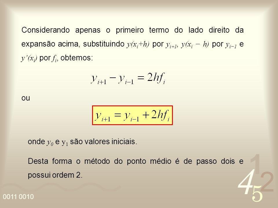 4 2 5 1 0011 0010 Considerando apenas o primeiro termo do lado direito da expansão acima, substituindo y(x i +h) por y i+1, y(x i h) por y i1 e y(x i