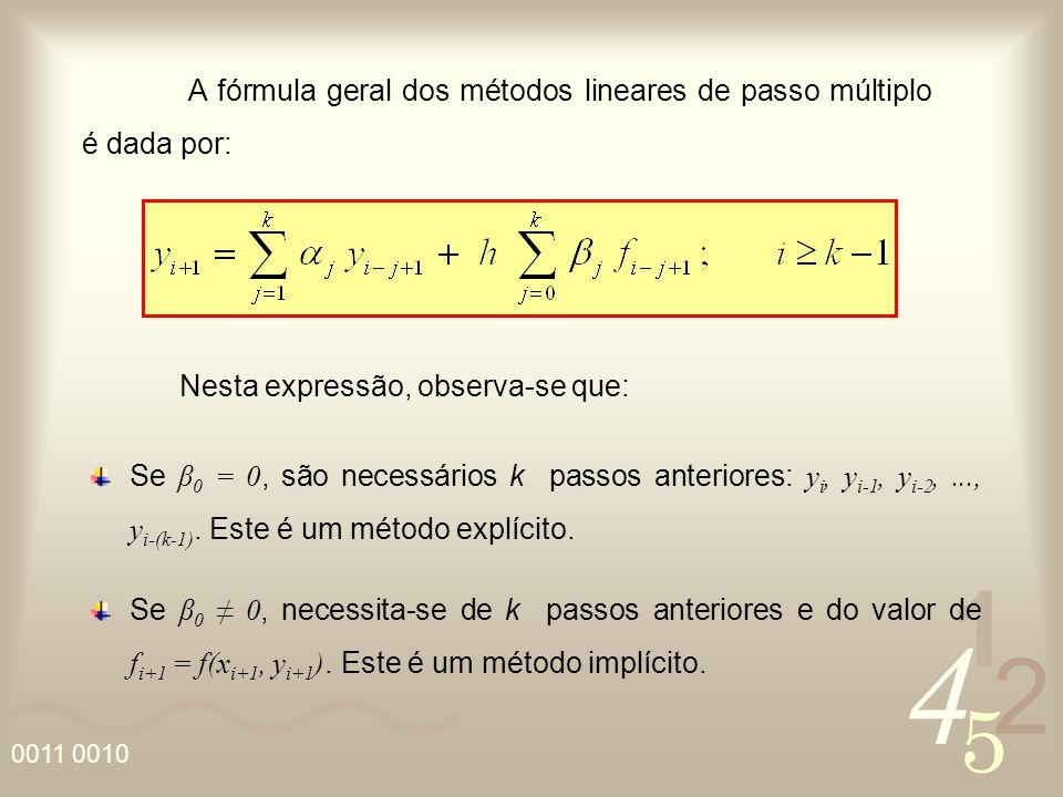 4 2 5 1 0011 0010 A fórmula geral dos métodos lineares de passo múltiplo é dada por: Nesta expressão, observa-se que: Se β 0 = 0, são necessários k pa