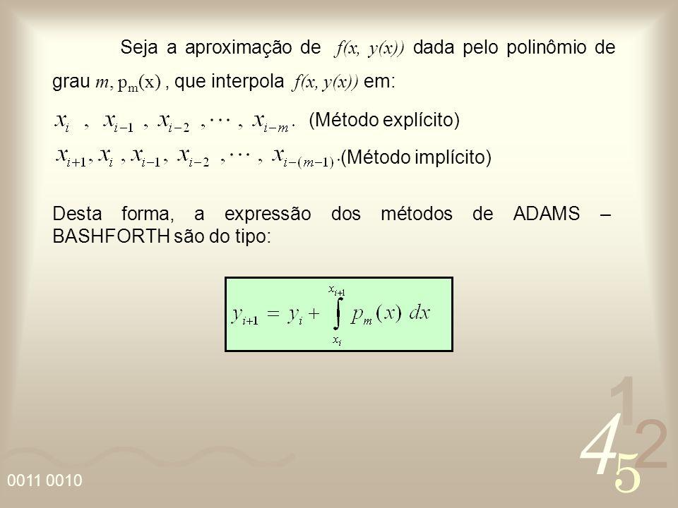 4 2 5 1 0011 0010 Seja a aproximação de f(x, y(x)) dada pelo polinômio de grau m, p m (x), que interpola f(x, y(x)) em: Desta forma, a expressão dos m