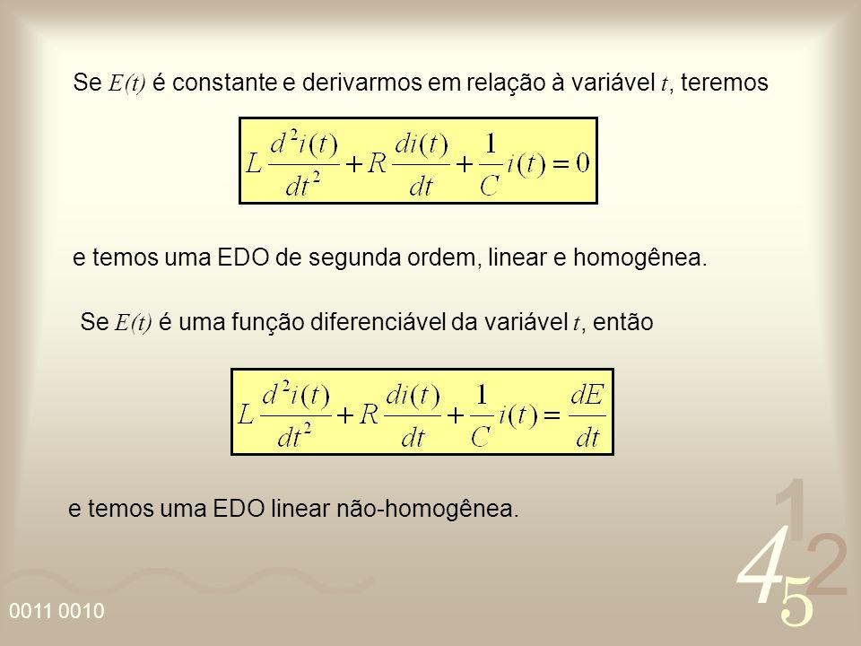 4 2 5 1 0011 0010 Se E(t) é constante e derivarmos em relação à variável t, teremos e temos uma EDO de segunda ordem, linear e homogênea. Se E(t) é um