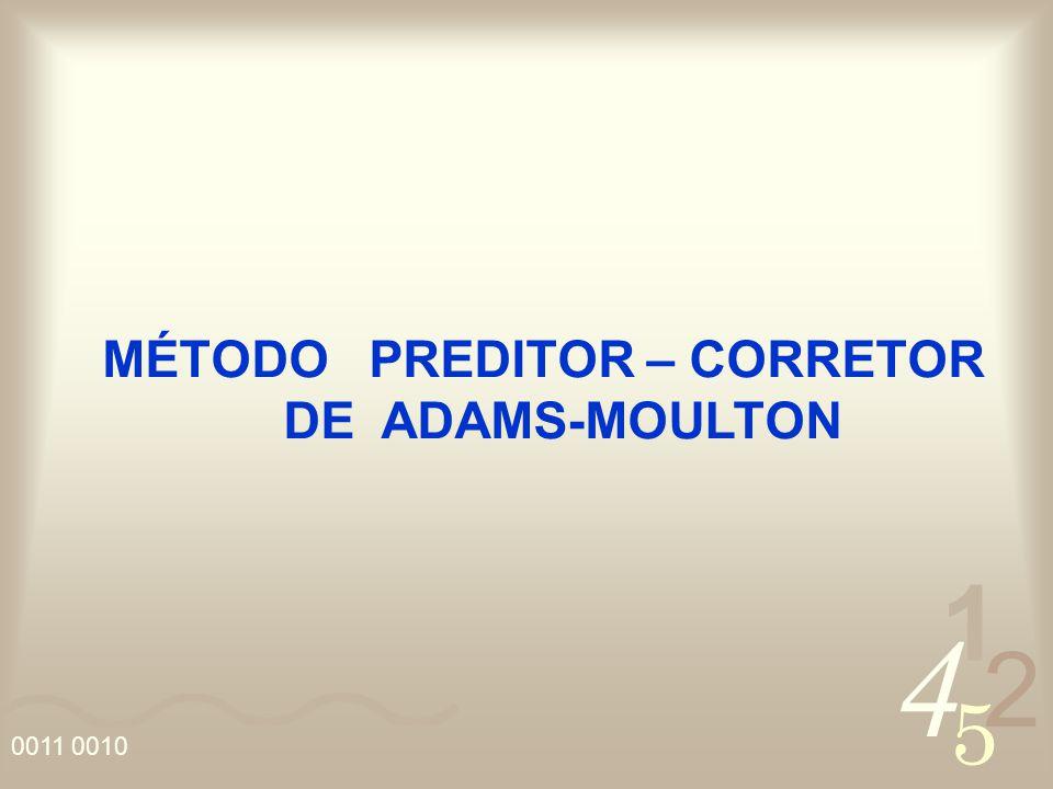 4 2 5 1 0011 0010 MÉTODO PREDITOR – CORRETOR DE ADAMS-MOULTON