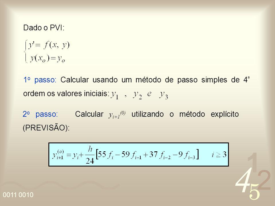 4 2 5 1 0011 0010 Dado o PVI: 1 o passo: Calcular usando um método de passo simples de 4 ª ordem os valores iniciais: 2 o passo: Calcular y i+1 (0) ut