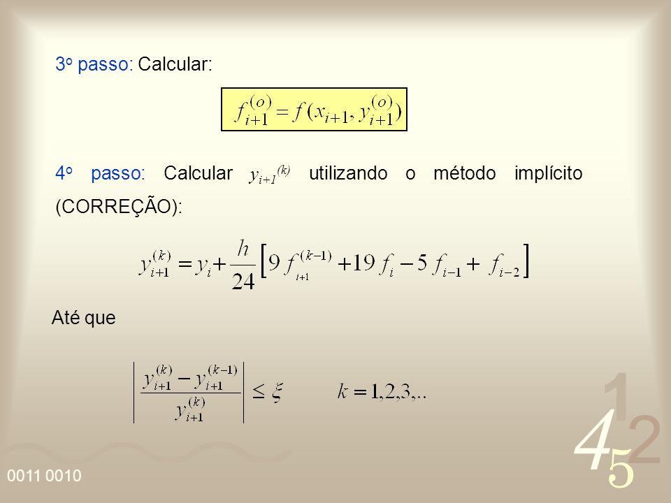 4 2 5 1 0011 0010 3 o passo: Calcular: 4 o passo: Calcular y i+1 (k) utilizando o método implícito (CORREÇÃO): Até que
