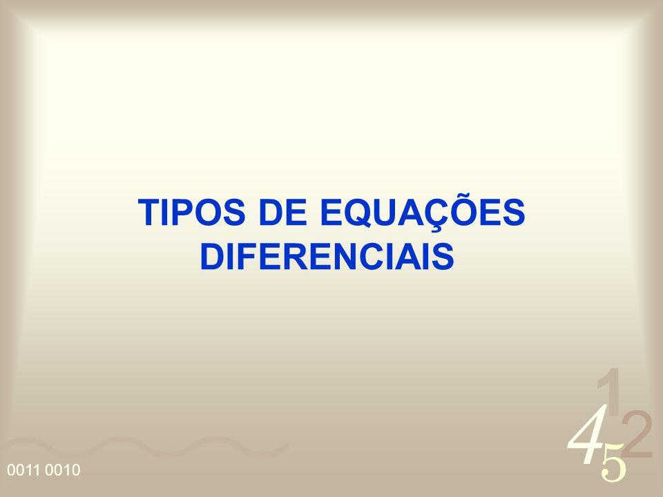 4 2 5 1 0011 0010 EQUAÇÕES DIFERENCIAIS ORDINÁRIAS São equações diferenciais que possuem apenas uma variável independente.