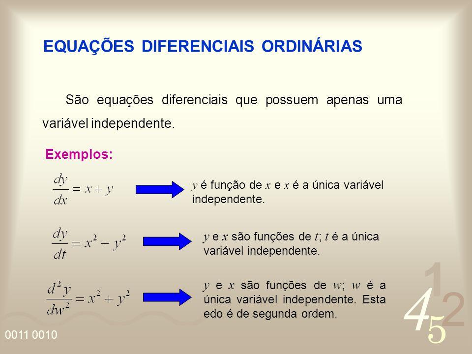 4 2 5 1 0011 0010 EQUAÇÕES DIFERENCIAIS ORDINÁRIAS São equações diferenciais que possuem apenas uma variável independente. Exemplos: y é função de x e