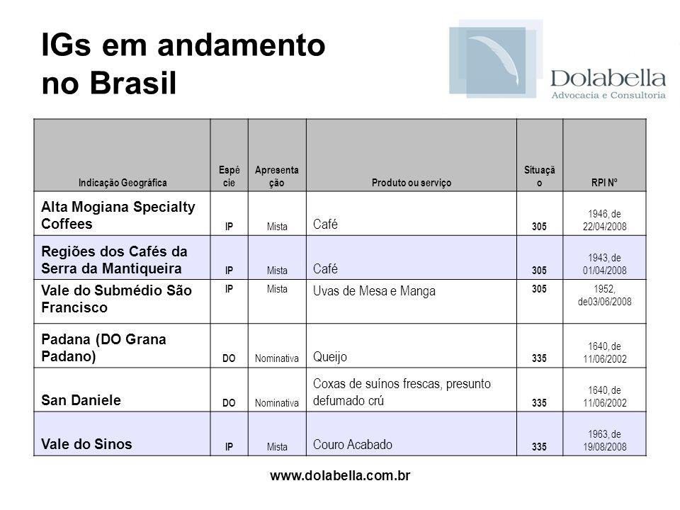 www.dolabella.com.br IGs em andamento no Brasil Indicação Geográfica Espé cie Apresenta çãoProduto ou serviço Situaçã oRPI Nº Alta Mogiana Specialty C