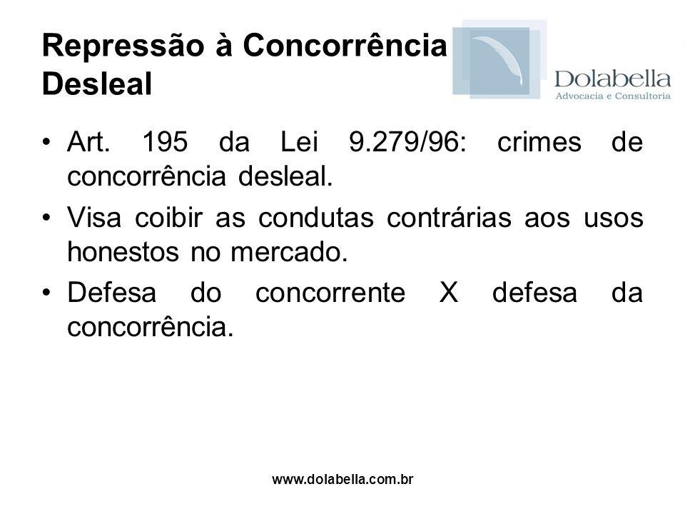 www.dolabella.com.br Repressão à Concorrência Desleal Art. 195 da Lei 9.279/96: crimes de concorrência desleal. Visa coibir as condutas contrárias aos