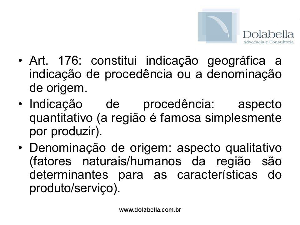 www.dolabella.com.br Art. 176: constitui indicação geográfica a indicação de procedência ou a denominação de origem. Indicação de procedência: aspecto