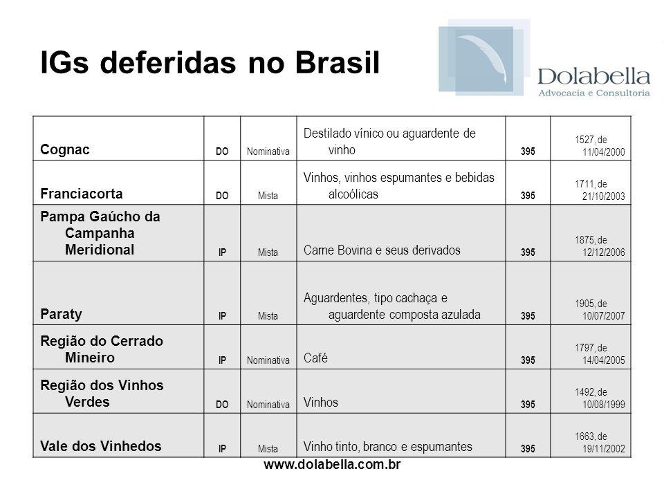 www.dolabella.com.br IGs deferidas no Brasil Cognac DO Nominativa Destilado vínico ou aguardente de vinho 395 1527, de 11/04/2000 Franciacorta DO Mist