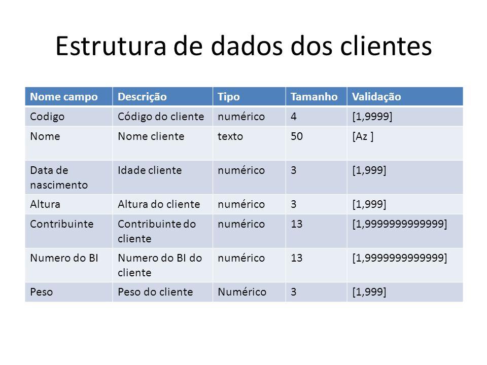 Estrutura de dados dos clientes Nome campoDescriçãoTipoTamanhoValidação CodigoCódigo do clientenumérico4[1,9999] NomeNome clientetexto50[Az ] Data de