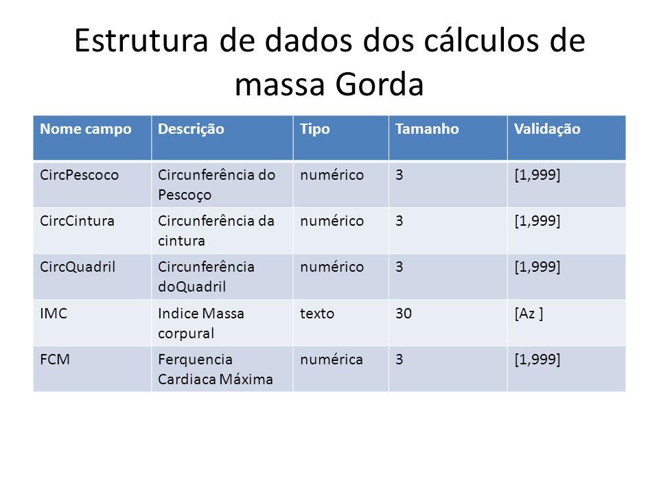 Estrutura de dados dos cálculos de massa Gorda Nome campoDescriçãoTipoTamanhoValidação CircPescocoCircunferência do Pescoço numérico3[1,999] CircCintu