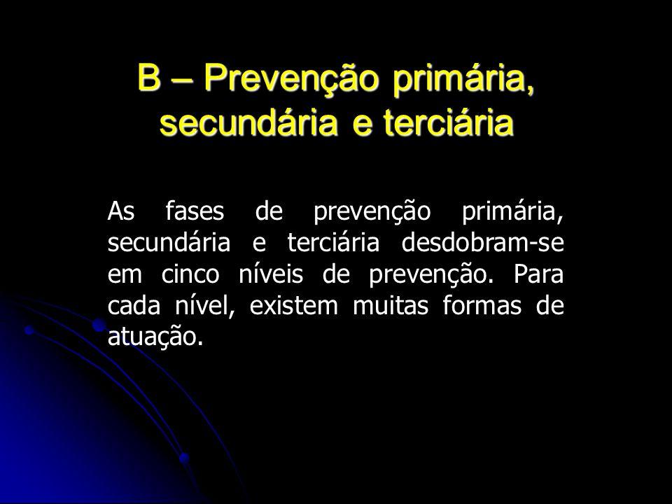 B – Prevenção primária, secundária e terciária As fases de prevenção primária, secundária e terciária desdobram-se em cinco níveis de prevenção. Para