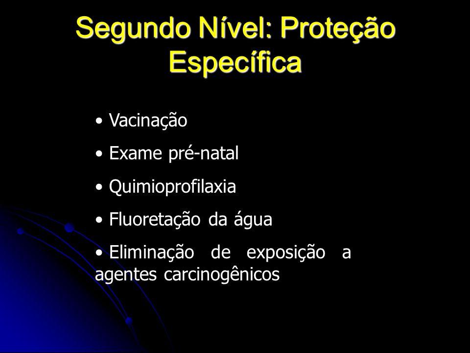 Segundo Nível: Proteção Específica Vacinação Exame pré-natal Quimioprofilaxia Fluoretação da água Eliminação de exposição a agentes carcinogênicos