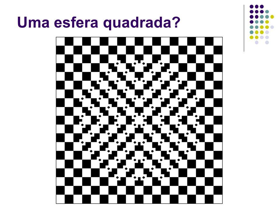 Uma esfera quadrada?