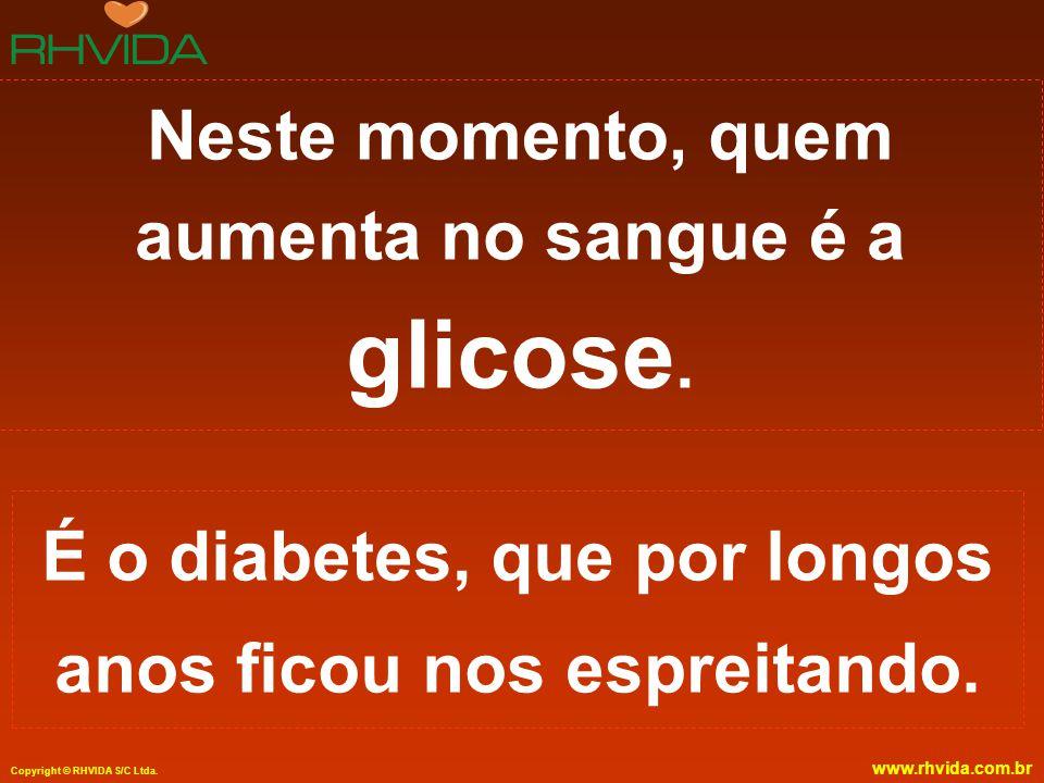 Copyright © RHVIDA S/C Ltda.www.rhvida.com.br Neste momento, quem aumenta no sangue é a glicose.