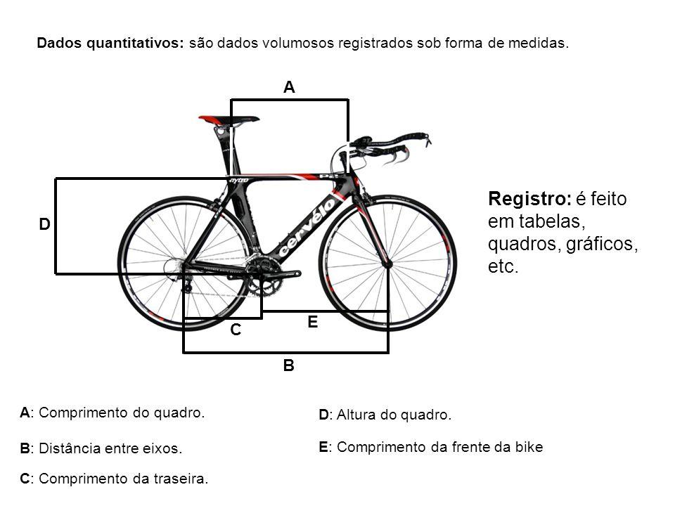 A: Comprimento do quadro. Dados quantitativos: são dados volumosos registrados sob forma de medidas. C: Comprimento da traseira. D: Altura do quadro.
