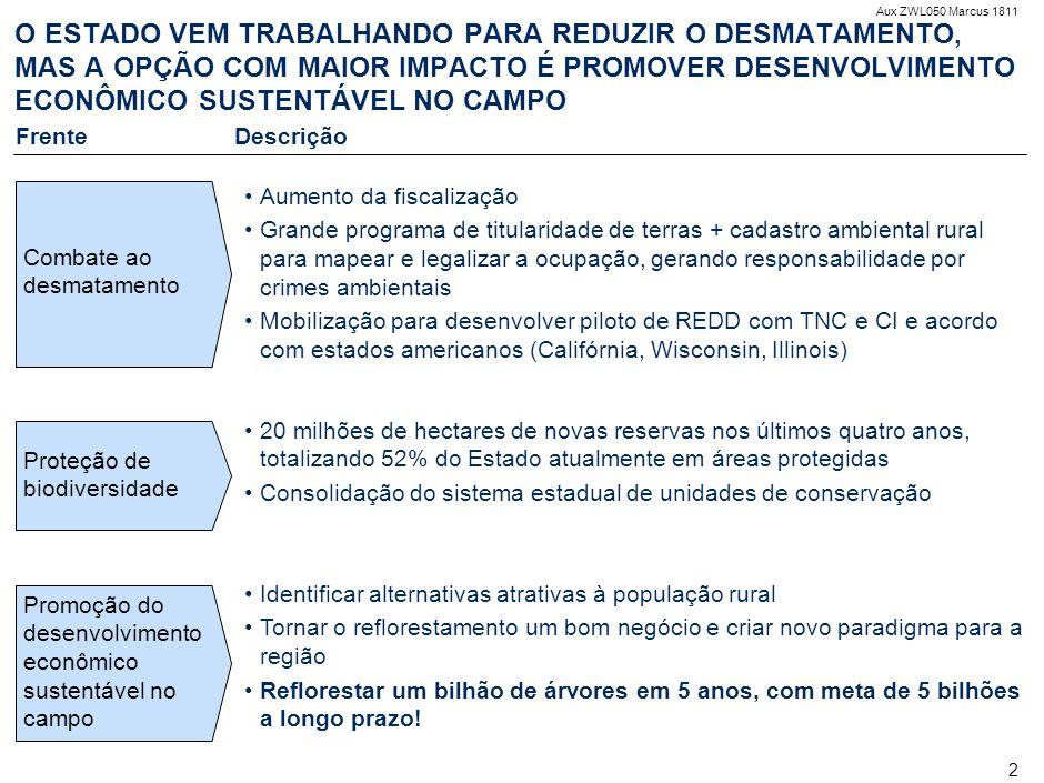 Aux ZWL050 Marcus 1811 3 O PROGRAMA UM BILHÃO DE ÁRVORES PARA A AMAZÔNIA CRIARÁ UM NOVO PARADIGMA PARA O USO DA TERRA NO BRASIL Transformar a economia rural do Pará, fazendo do reflorestamento um negócio atrativo e não um ônus a ser cumprido através de: Desenvolvimento de padrões de plantio que promovam a recuperação de biodiversidade para ARL e permitam uma exploração econômica da ARL Mapeamento e promoção de atividades rentáveis no campo que gerem empregos e alto retorno financeiro, substituindo naturalmente atividades que destroem a floresta De...Para...