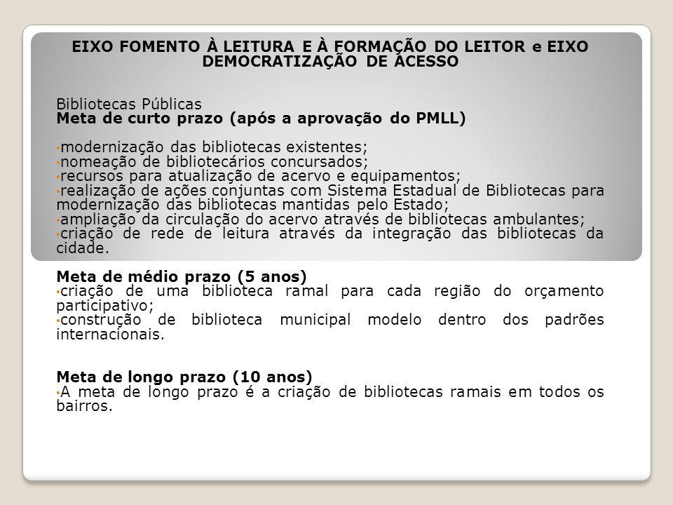 EIXO FOMENTO À LEITURA E À FORMAÇÃO DO LEITOR e EIXO DEMOCRATIZAÇÃO DE ACESSO Bibliotecas Públicas Meta de curto prazo (após a aprovação do PMLL) mode