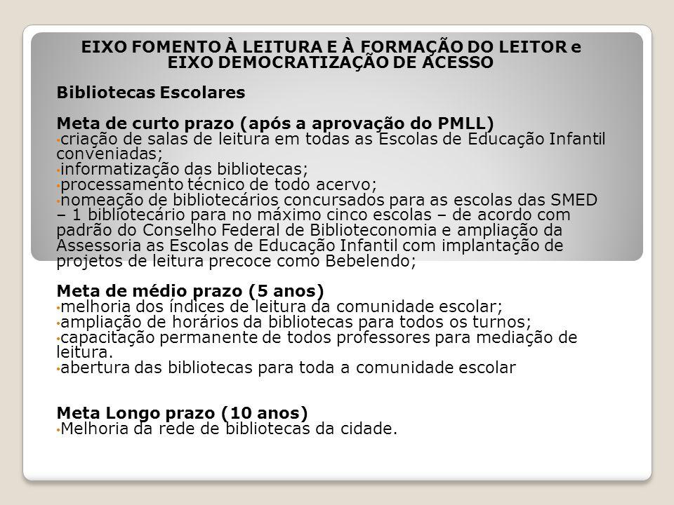 EIXO FOMENTO À LEITURA E À FORMAÇÃO DO LEITOR e EIXO DEMOCRATIZAÇÃO DE ACESSO Bibliotecas Escolares Meta de curto prazo (após a aprovação do PMLL) cri