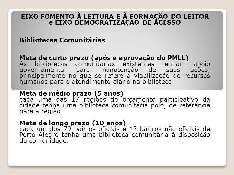 EIXO FOMENTO À LEITURA E À FORMAÇÃO DO LEITOR e EIXO DEMOCRATIZAÇÃO DE ACESSO Bibliotecas Comunitárias Meta de curto prazo (após a aprovação do PMLL)