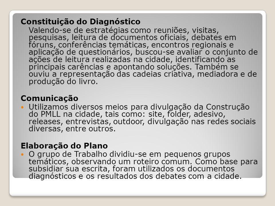 Constituição do Diagnóstico Valendo-se de estratégias como reuniões, visitas, pesquisas, leitura de documentos oficiais, debates em fóruns, conferênci