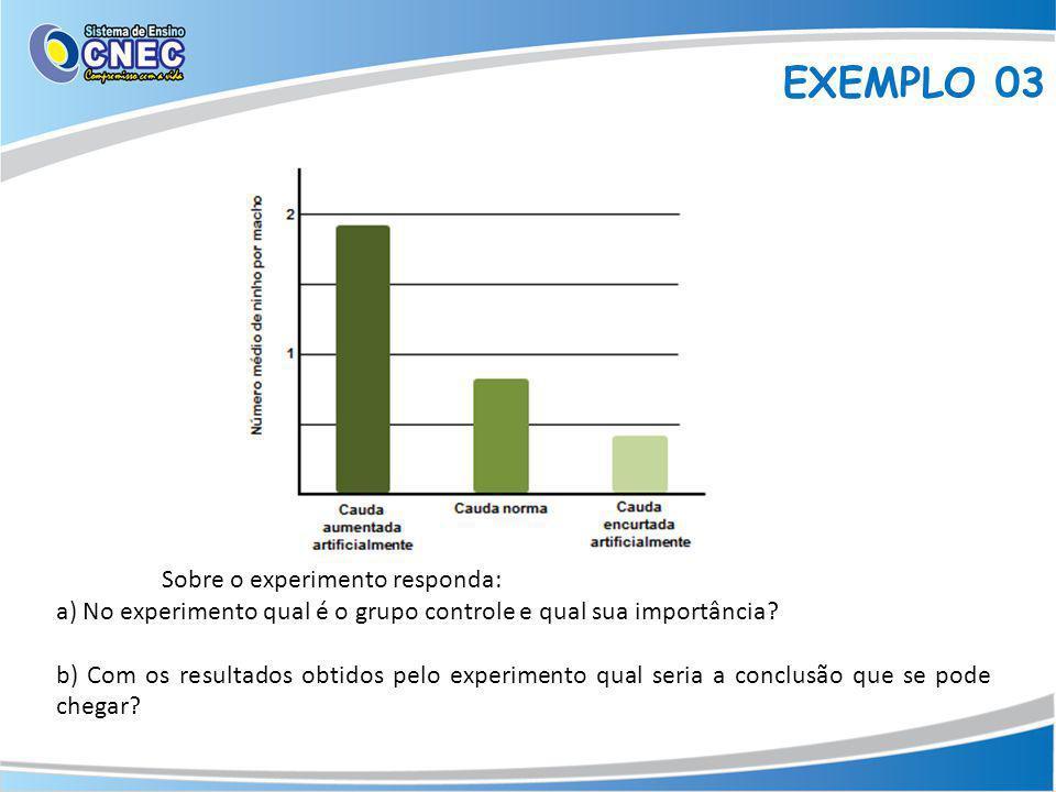 EXEMPLO 03 Sobre o experimento responda: a) No experimento qual é o grupo controle e qual sua importância? b) Com os resultados obtidos pelo experimen