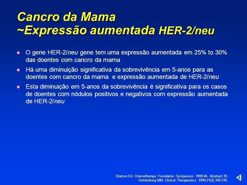 Cancro da Mama factores de risco Idade História familiar de cancro da mama História pessoal de cancro da mama anterior Exposição aumentada a estrogéni