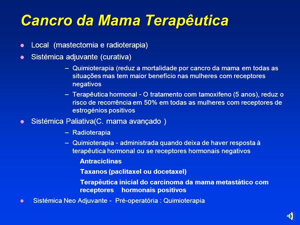 Cancro da Mama ~Expressão aumentada HER-2/neu O gene HER-2/neu gene tem uma expressão aumentada em 25% to 30% das doentes com cancro da mama Há uma diminuição significativa da sobrevivência em 5-anos para as doentes com cancro da mama e expressão aumentada de HER-2/neu Esta diminuição em 5-anos da sobrevivência é significativa para os casos de doentes com nódulos positivos e negativos com expressão aumentada de HER-2/neu Slamon DJ.