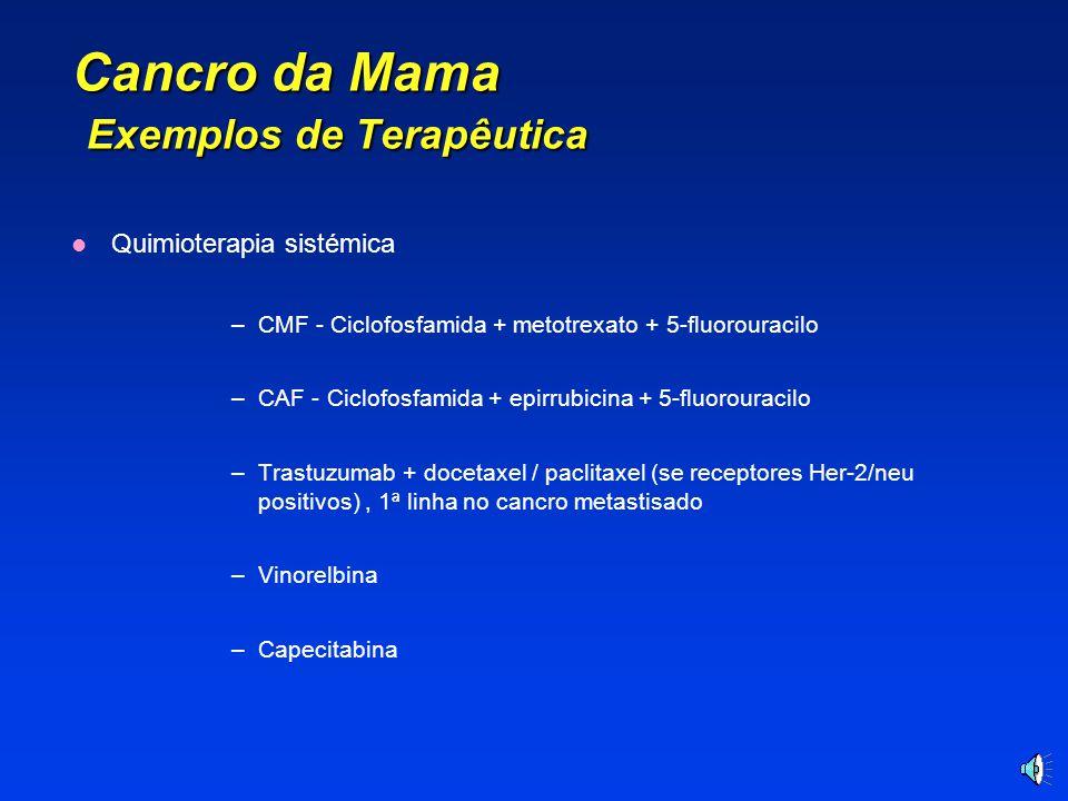 Cancro da Mama Exemplos de Terapêutica Quimioterapia sistémica –CMF - Ciclofosfamida + metotrexato + 5-fluorouracilo –CAF - Ciclofosfamida + epirrubicina + 5-fluorouracilo –Trastuzumab + docetaxel / paclitaxel (se receptores Her-2/neu positivos), 1ª linha no cancro metastisado –Vinorelbina –Capecitabina