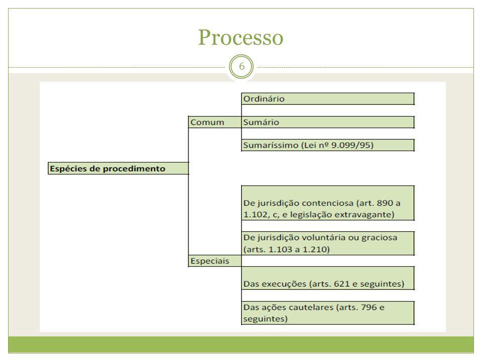 Processo 6
