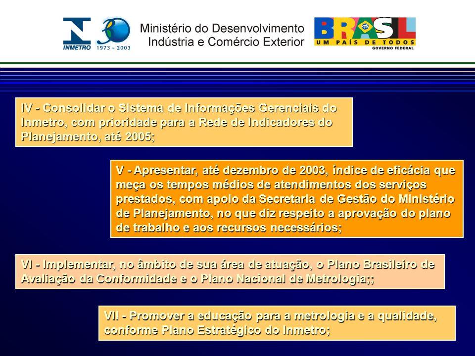IV - Consolidar o Sistema de Informações Gerenciais do Inmetro, com prioridade para a Rede de Indicadores do Planejamento, até 2005; V - Apresentar, até dezembro de 2003, índice de eficácia que meça os tempos médios de atendimentos dos serviços prestados, com apoio da Secretaria de Gestão do Ministério de Planejamento, no que diz respeito a aprovação do plano de trabalho e aos recursos necessários; VI - Implementar, no âmbito de sua área de atuação, o Plano Brasileiro de Avaliação da Conformidade e o Plano Nacional de Metrologia;; VII - Promover a educação para a metrologia e a qualidade, conforme Plano Estratégico do Inmetro;